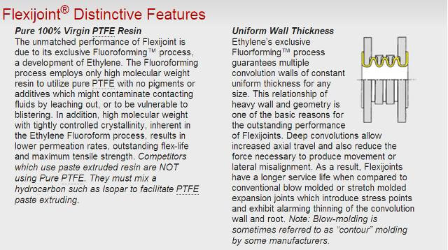 Flexijoint Features
